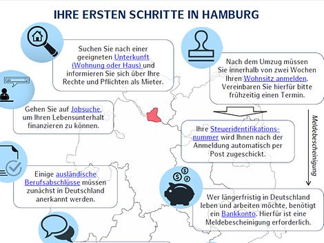 lebensgemeinschaften in deutschland